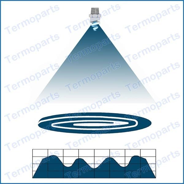 Distribuição do Bico Aspersor Spiral Nozzle - TBA 32